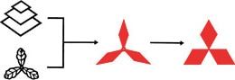 Origin of the Mitsubishi Logo